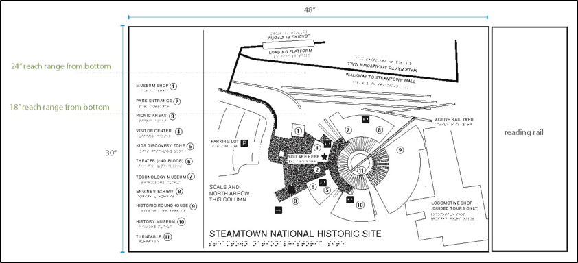 Draft drawing of orientation map